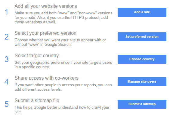 Google Search Console (Webmaster Tools): improve on-page SEO